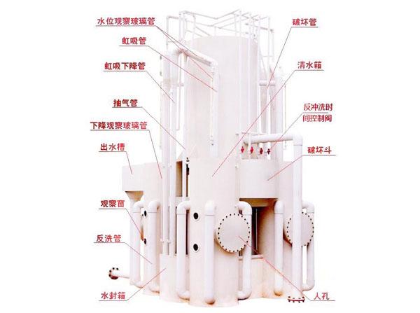 全自动溶氧精滤机